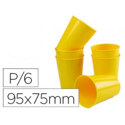 Vaso de abs amarillo con borde grueso redondeado apto microondas y lavavaji
