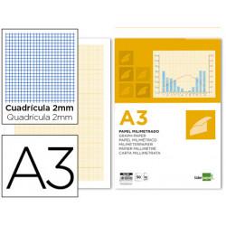 Bloc papel milimetrado liderpapel encolado 297x420mm 50 hojas 80g/m2