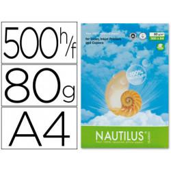 Papel fotocopiadora nautilus din a4 80 gramos paquete de 500 hojas 100% re