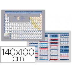 Tabla periodica de elementos impresa a doble cara plastificada tipo mural 1