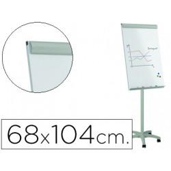 Pizarra blanca rocada para conferencias metalica magnetica con ruedas 68x10