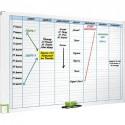 planning/paneles señalizacion